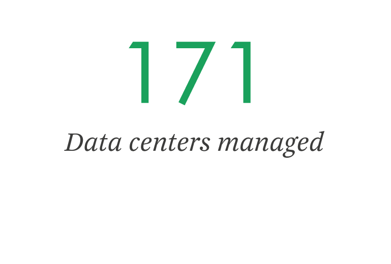 171 Data centers managed