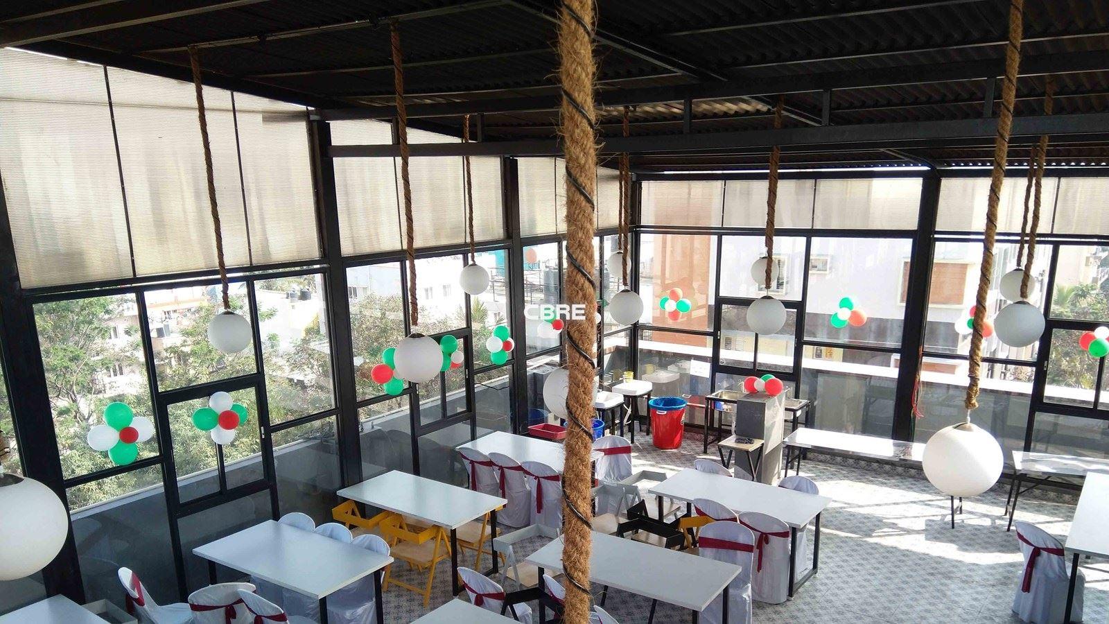 Flexible Office To Rent Hustelhub H205 Iti Layout Sector 7 Hsr Layout Bengaluru Karnataka India 560102 Cbre Commercial